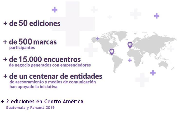 Franquishop Colombia Perú 2