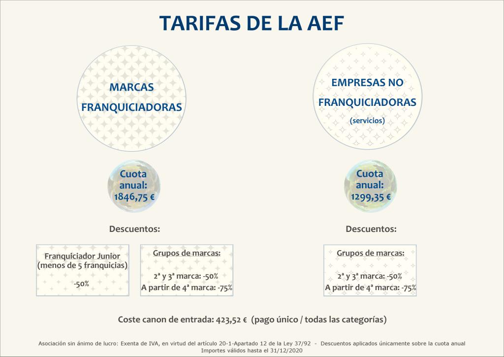 Tarifas 2020 AEF