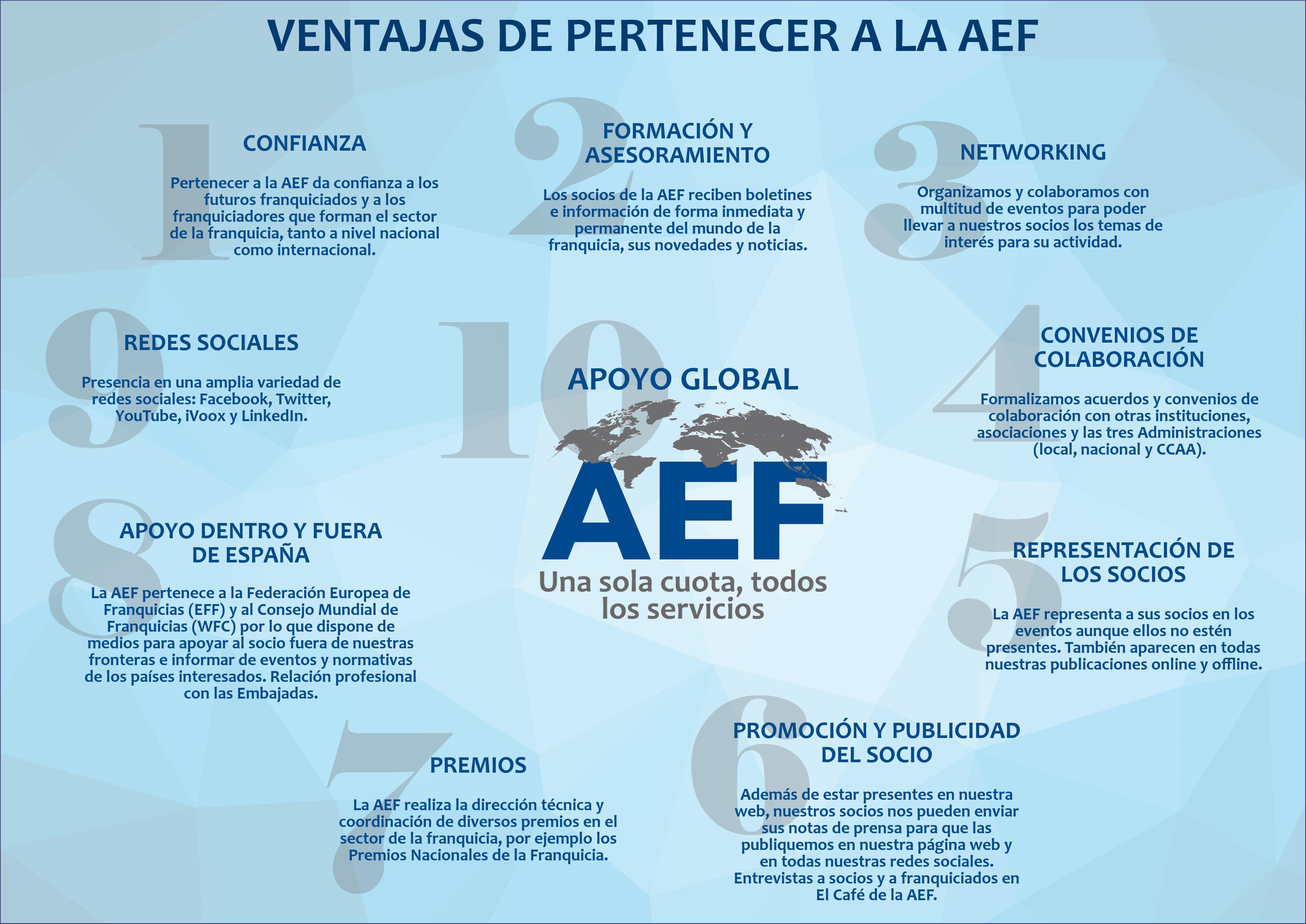 Ventajas de pertenecer a la AEF final