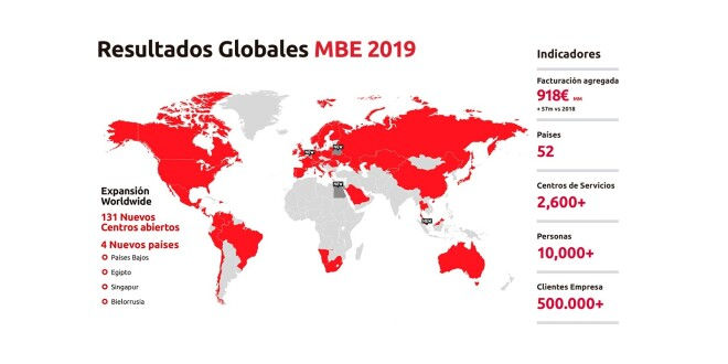 Resultados globales MBE mail boxes 18-6-20 2