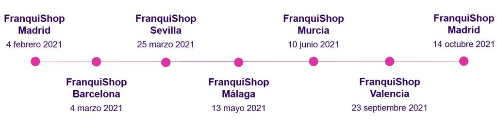 Calendario Franquishop 2021