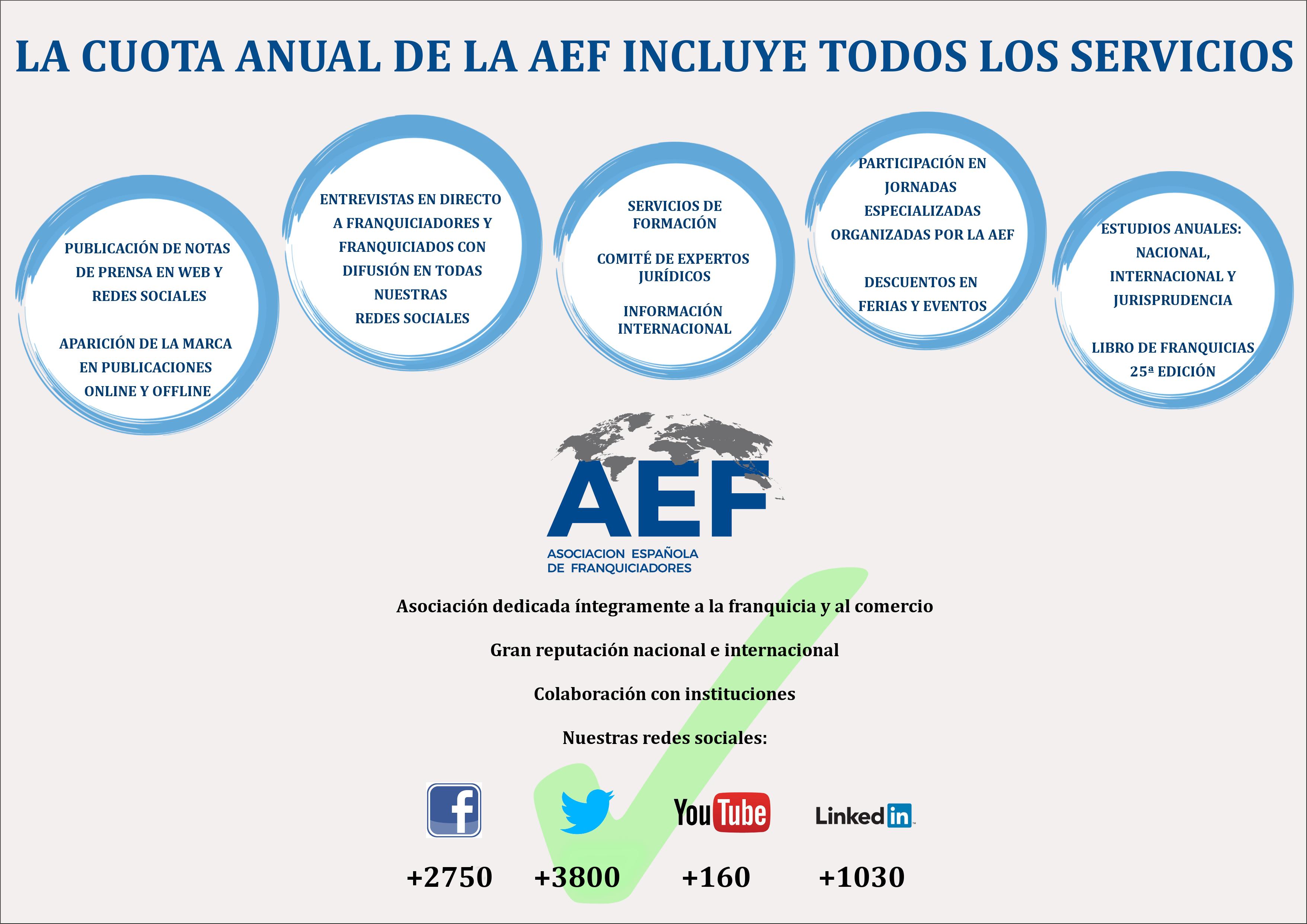 Comparativa servicios AEF