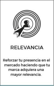 Feria Virtual de Franquicias 6 relevancia